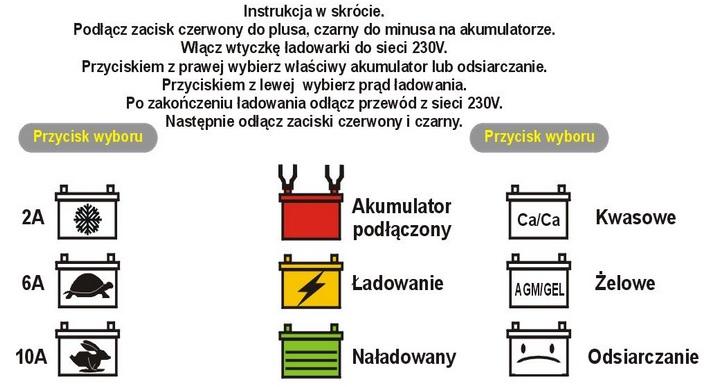 SCI10_opis_przyciskow.jpg (710×387)